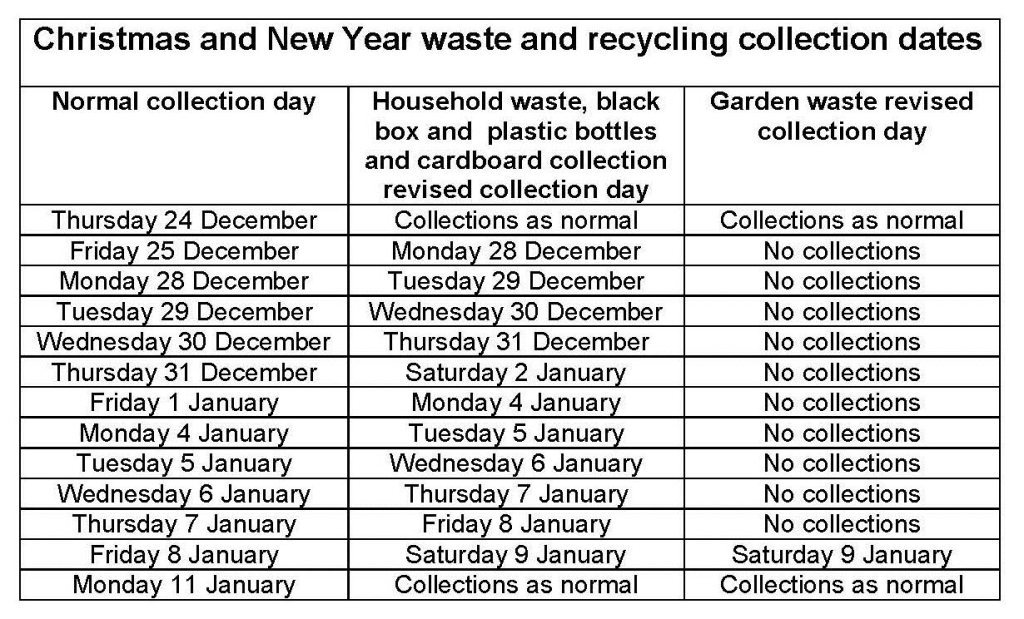Recyling-dates
