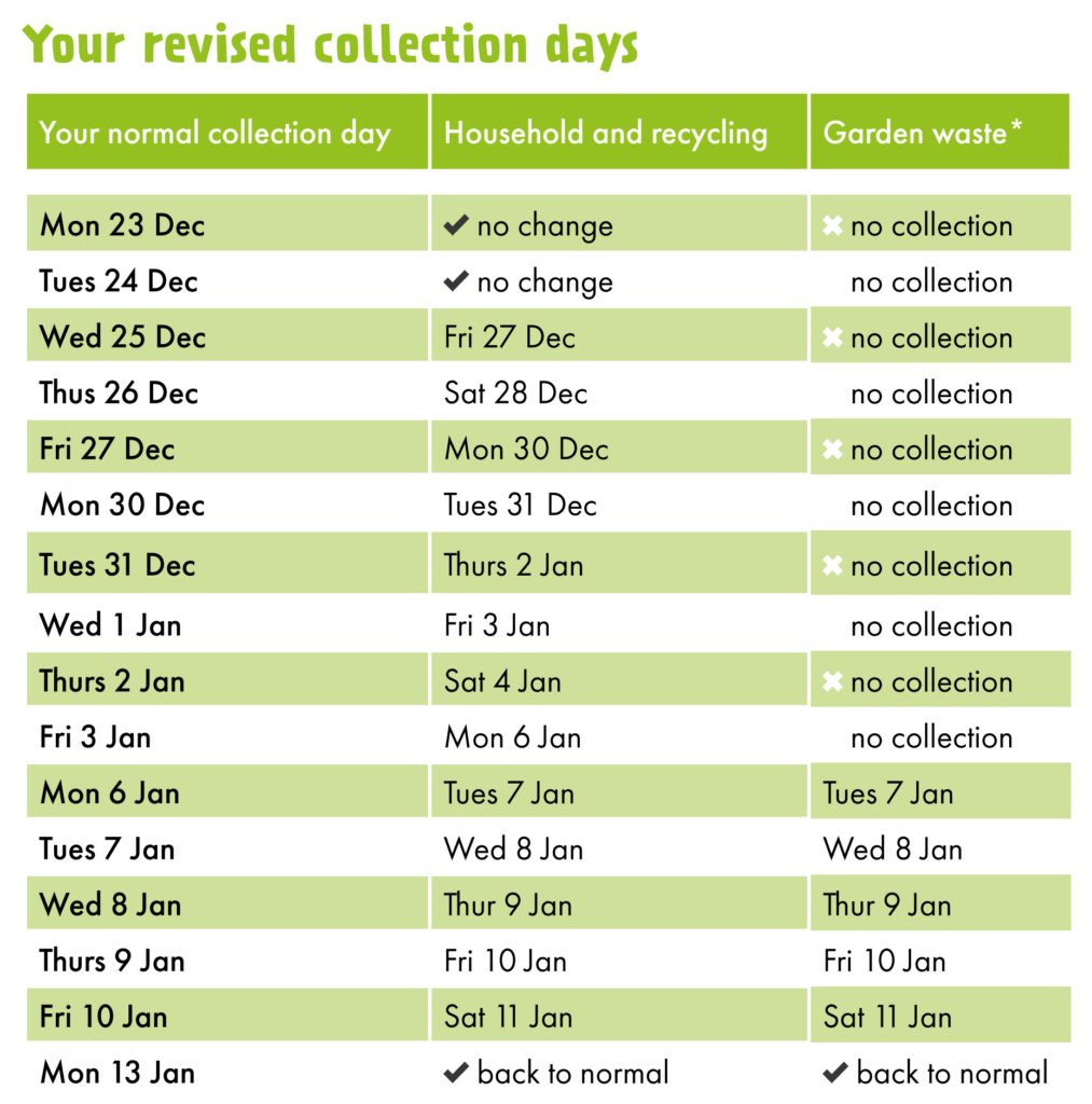 Waste collection dates for Everleigh